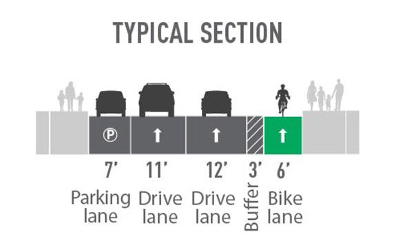 Proposed street layout with sidewalk, 7 bike lane, 3 buffer, 8 parking lane, 10 drive lane, 12 drive lane, and sidewalk.